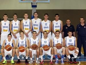 basquet_israel_juvenil