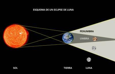 eclipse14