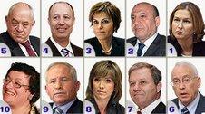lista_diputados_kadima
