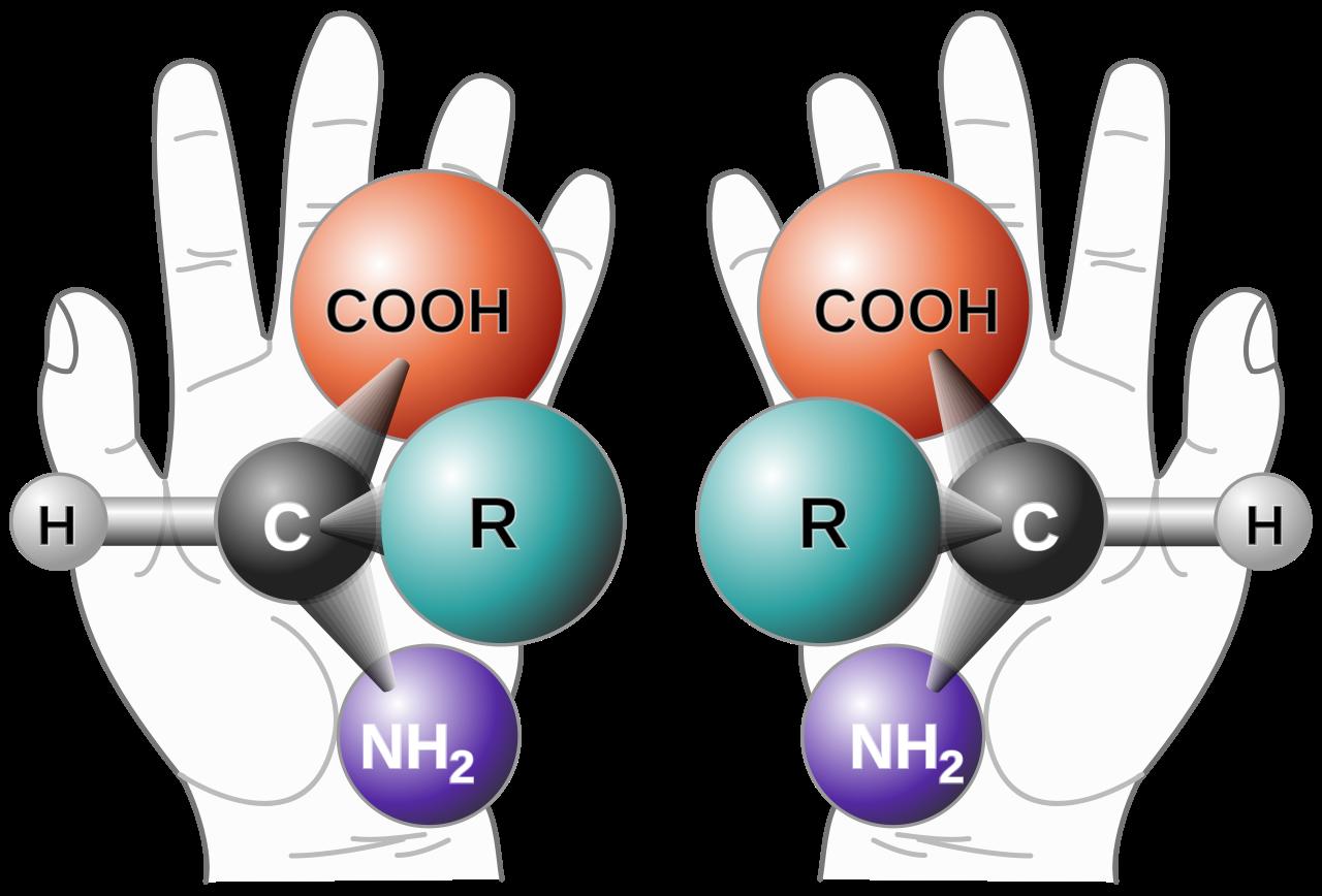 moléculas quirales