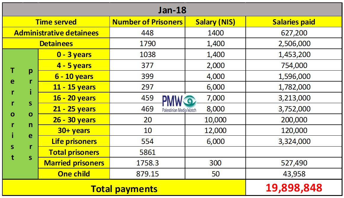 PA_budget_2018.2