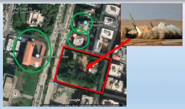 Hezbollah sitios lanzamiento