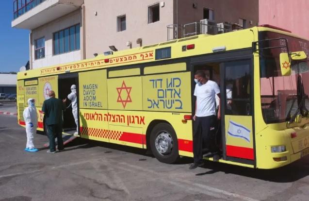 testeo coronavirus israel